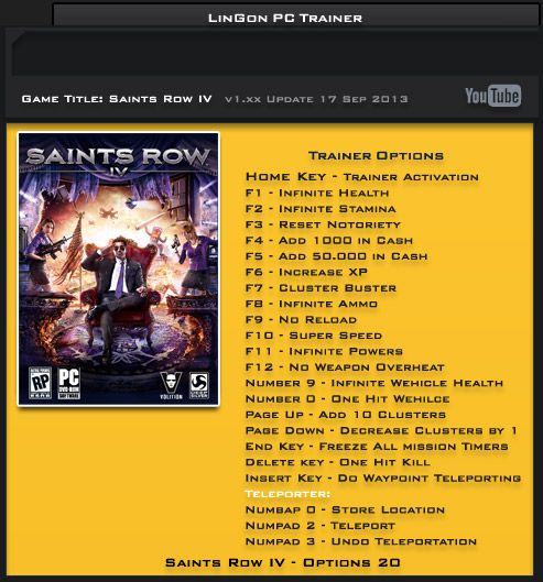 Saints Row IV v1.4 Update 4 Steam +20 Trainer [LinGon]